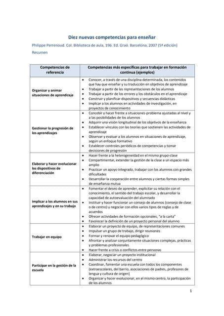 Diez nuevas competencias_para_ensenar
