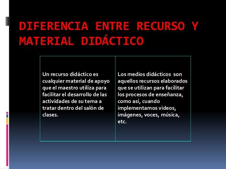 Entre Diferencia Didáctico Material Y Recurso myP0ON8wvn