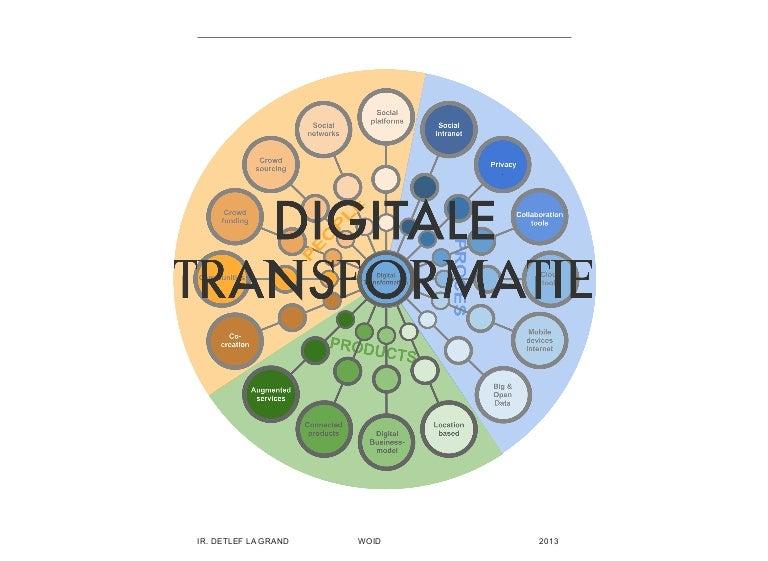 ecc7b5d2c3d1be digitaletransformatie-190409072711-thumbnail-4.jpg cb 1554795020