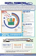 Digital Parenting Infographic