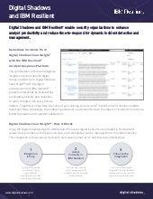 Digital Shadows IBM Resilient Integration Datasheet