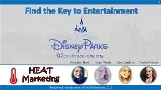 Disney parks analysis