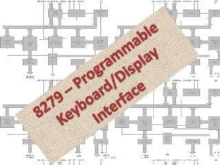 8279 in microprocessor