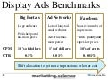 Display Ad vs Search Benchmarks Budget Allocation by Digital Consigliere
