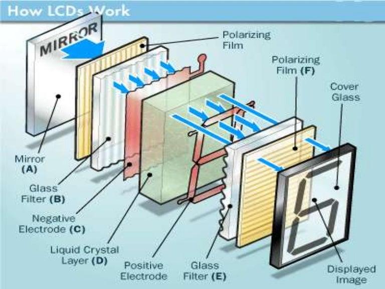 Lcd Monitor Diagram Wiring Diagram