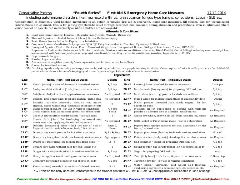 Dm emr hc cd cbdm cbrn english version 3rd series 21.09.2013 final …