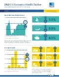 D&B US Economic Health Tracker (April 2014)