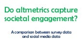 Do altmetrics capture societal engagement? A comparison between survey data and social media data