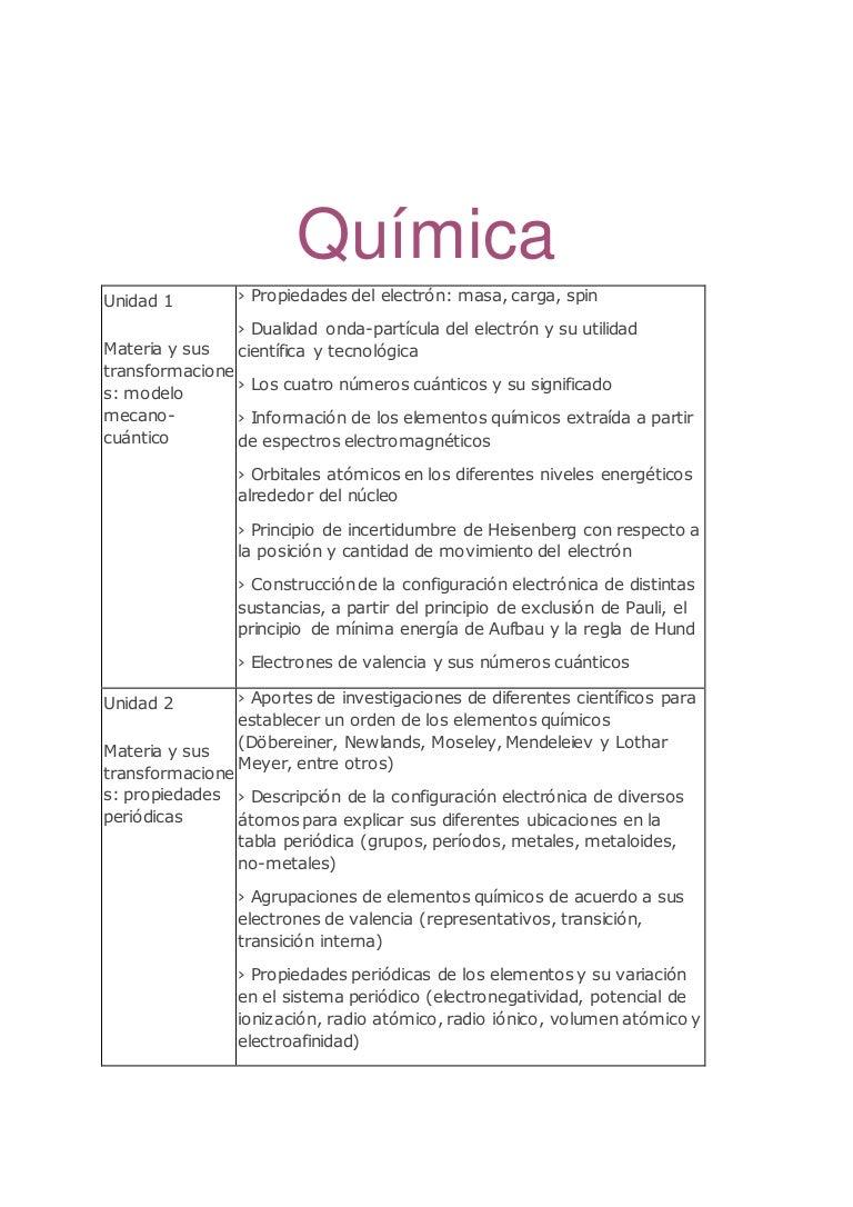 Quimica urtaz Gallery