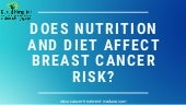 Does nutrition and diet affect breast cancer risk