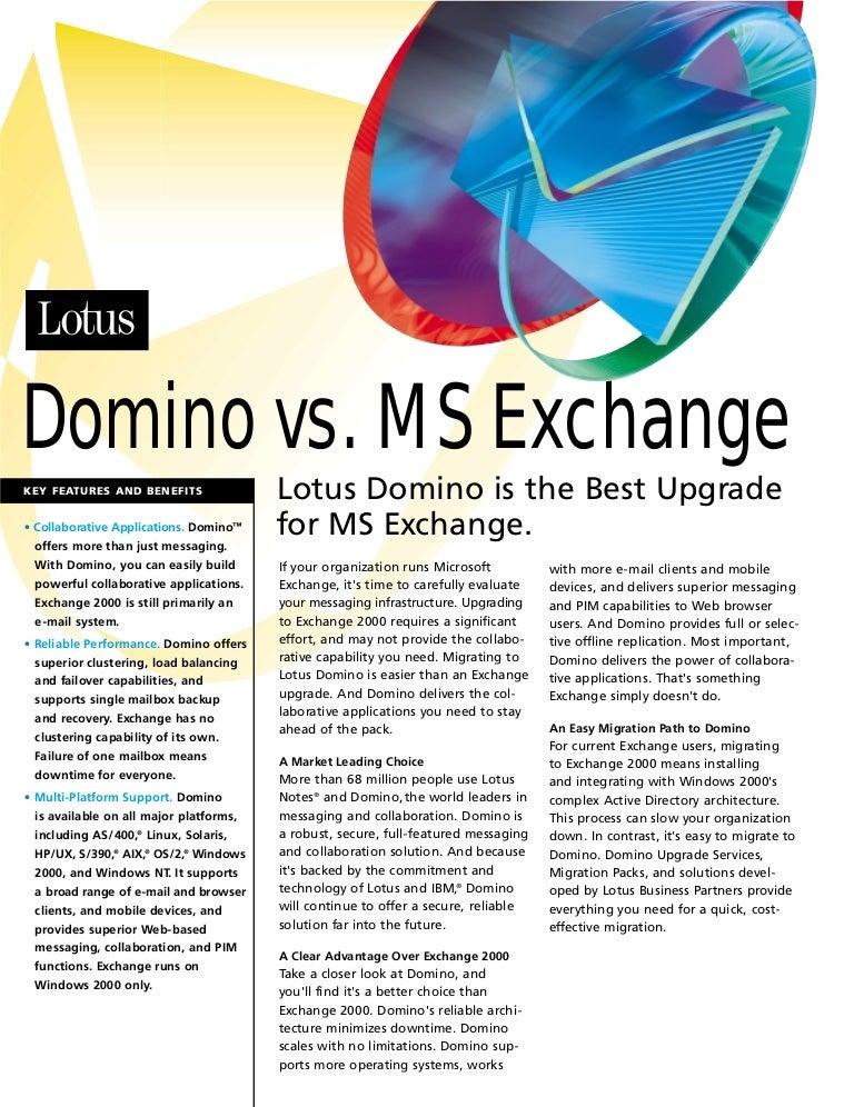 Microsoft Com1 Microsoft Way Redmond: Dominovs Msexchange