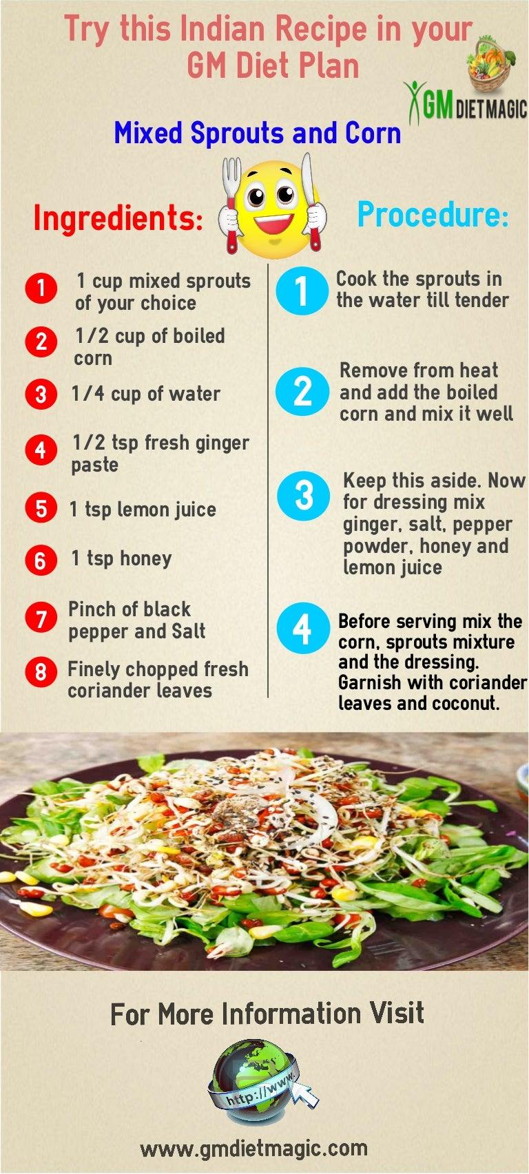Download GM Diet Plan