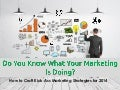 Do you know what your marketing is doing