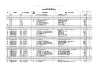 Daftar Lengkap 575 Anggota DPR 2019-2024