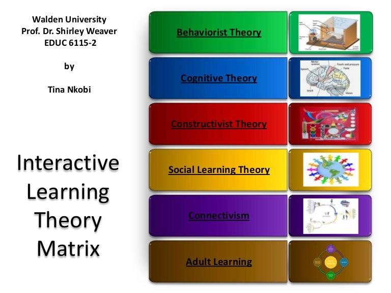 Draft learning matrix