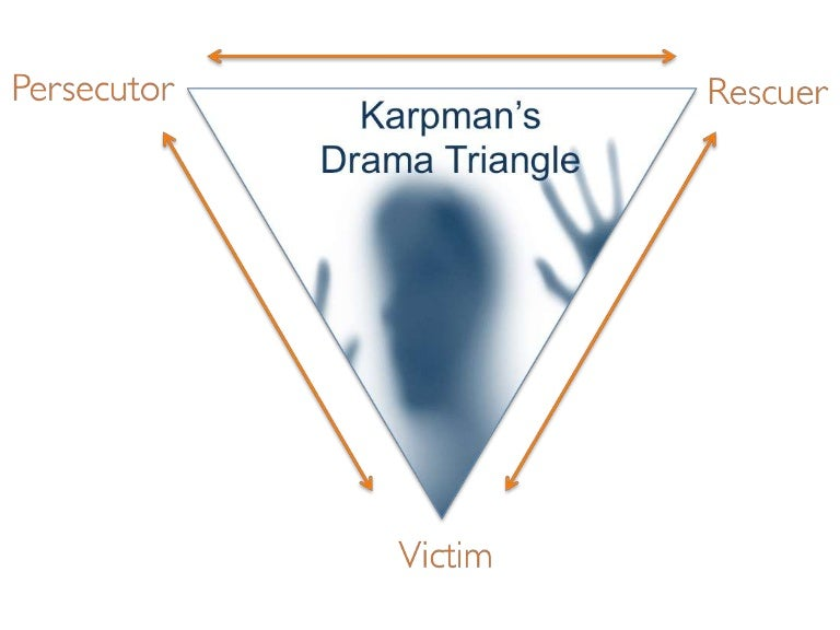 [Image: dramatriangle-140502103514-phpapp02-thum...1399029229]