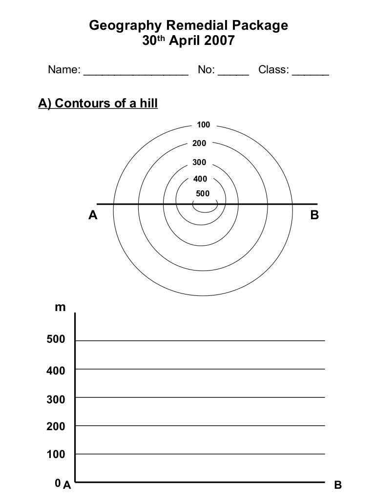 Uncategorized How To Read A Topographic Map Worksheet draw contours worksheet