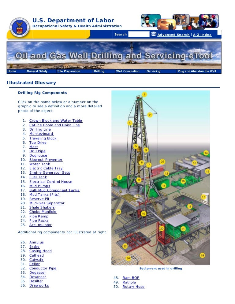 Drilling Rig Components Illustrated Glossary
