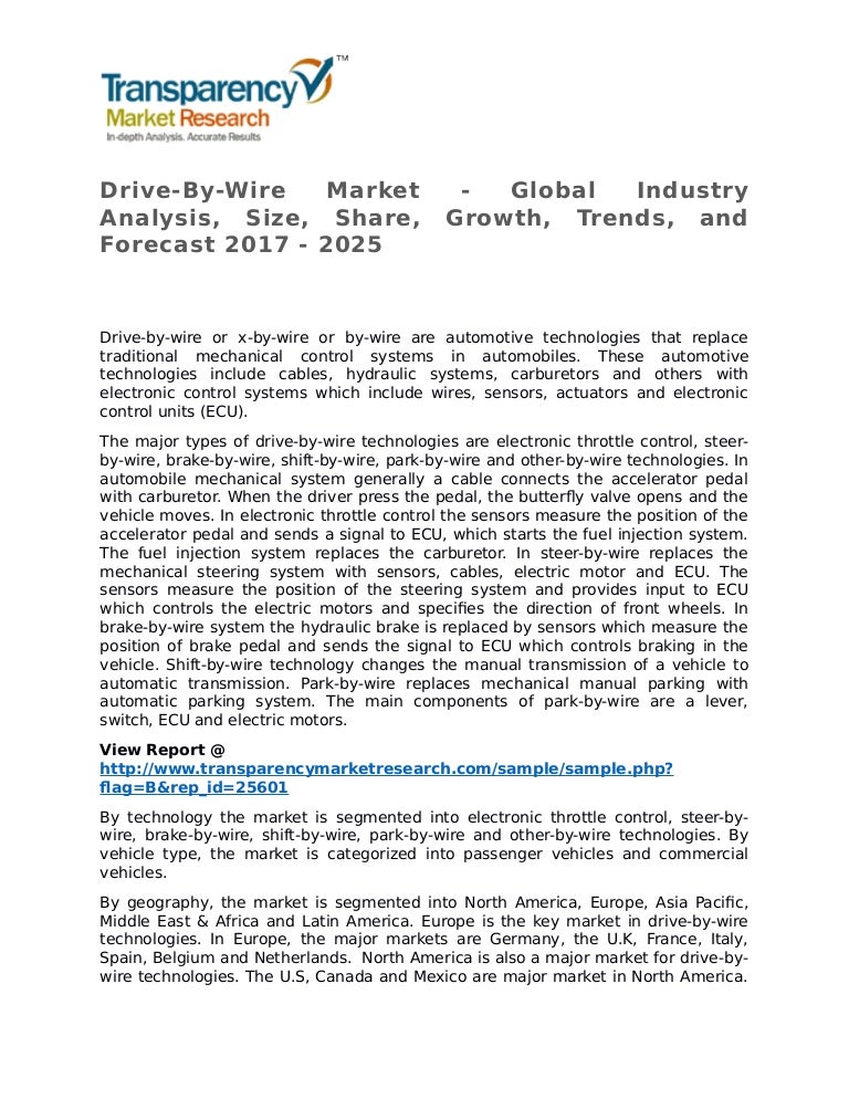 Drive-By-Wire Market SWOT Analysis Of Top Key Player Forecasts To 2025