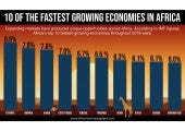 10 of the Fastest Growing Economies in Africa