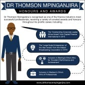 Dr Thomson Mpinganjira: Honours and Awards