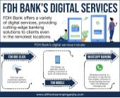 FDH Bank's Digital Services