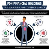FDH Financial Holdings: The Malawian Employer of Choice
