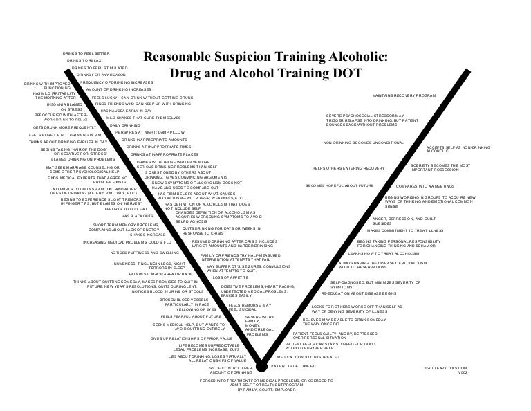 Reasonable Suspicion Training Handout for Supervisors to