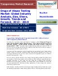 Drugs of Abuse Testing Market Outlook 2013 to 2019