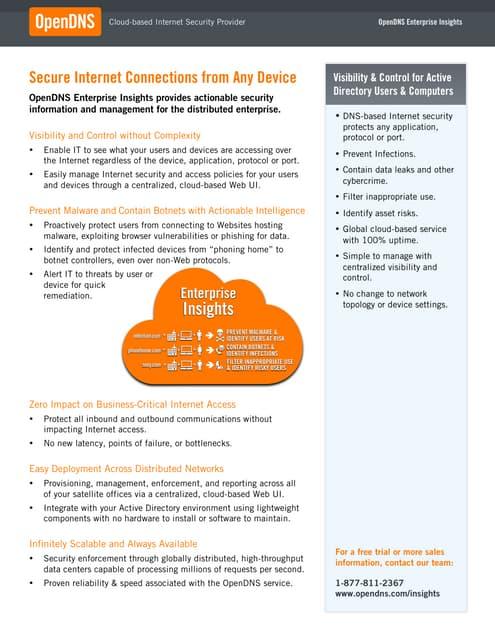 Data Sheet: OpenDNS Enterprise Insights