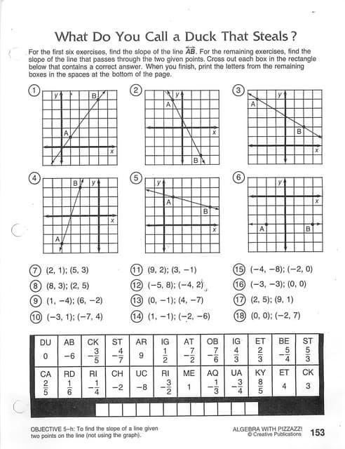 Worksheets Calculating Slope Worksheet duck slope worksheet