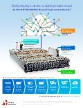 Deploying OpenStack Private Cloud on NEC DX1000 MicroServer Chassis - Infographic