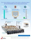 Save power and space by consolidating multiple older OpenStack servers onto the NEC DX1000 MicroServer Chassis - Infographic