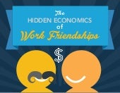 The Hidden Economics of Work Friendships