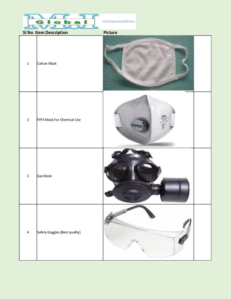 Safety items list