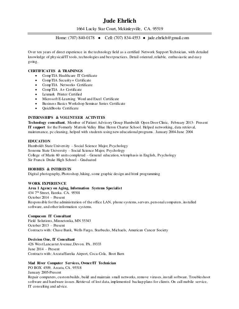 Network Support Technician April 2015