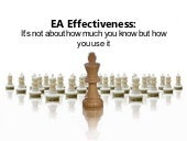 EA Effectiveness: It's not about how much you know but how you use it