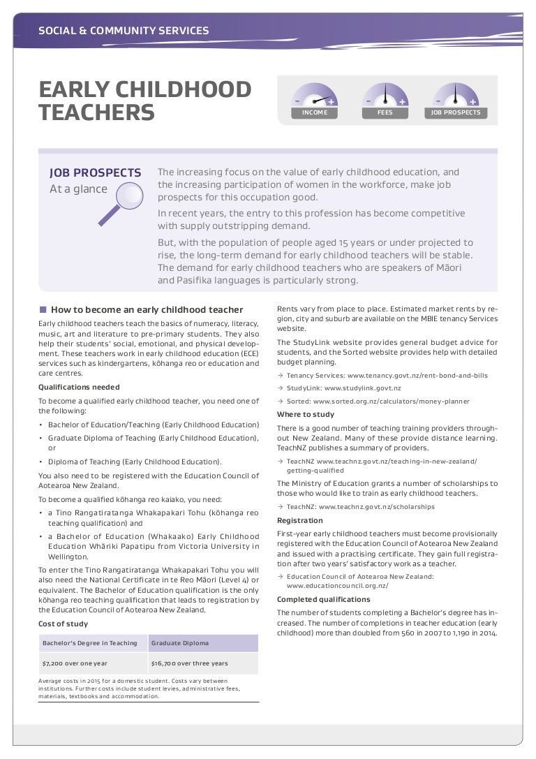 How To Become A Early Childhood Teacher