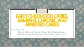 Early childhood caries, rampant, chronic and arrested caries