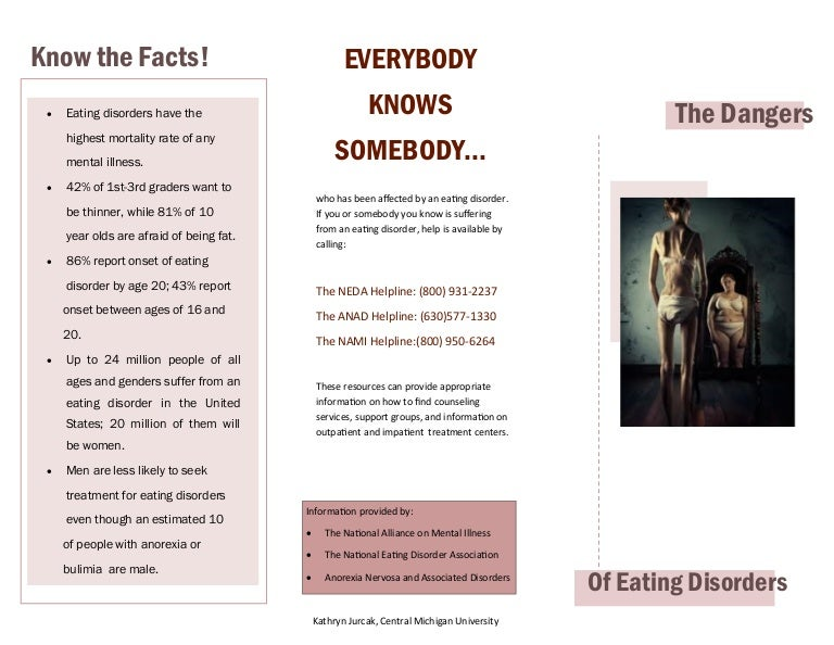 eating disorders nami national alliance on mental illness - 768×594