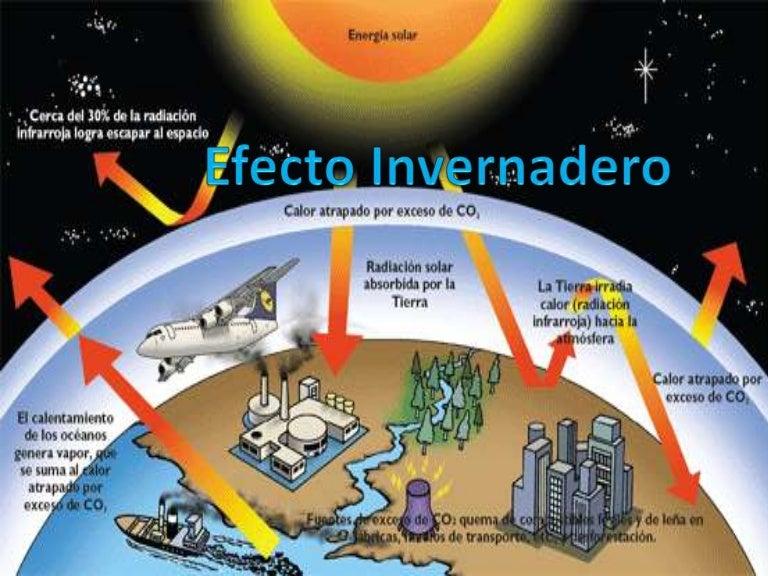 calentamiento global e efecto invernadero