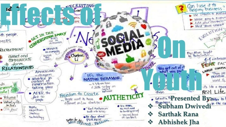 effects of social media on youth