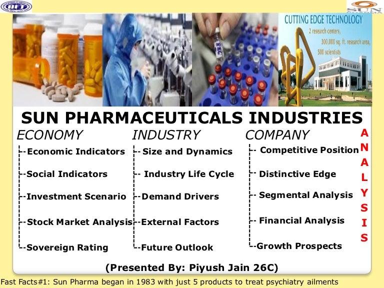 Eic analysis sun pharma