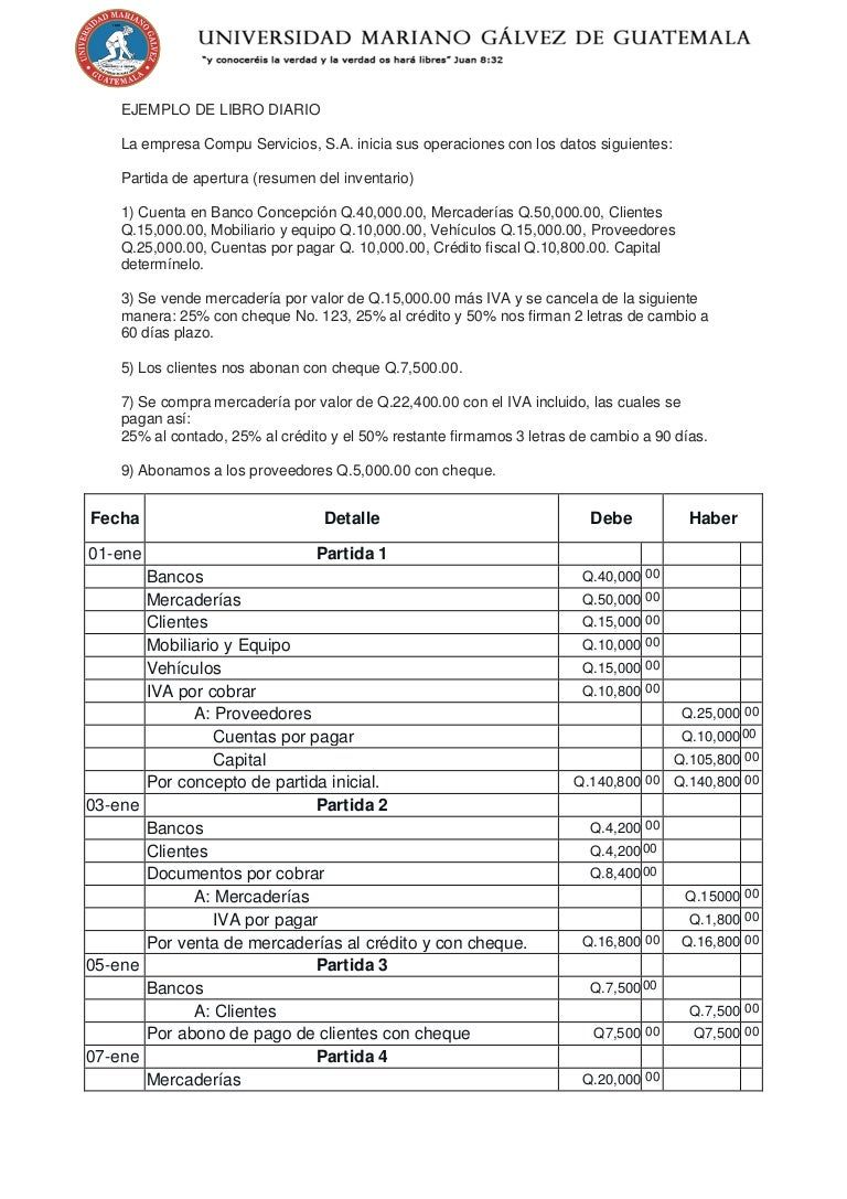 Ejemplo libro diaro for Manual de compras de un restaurante pdf