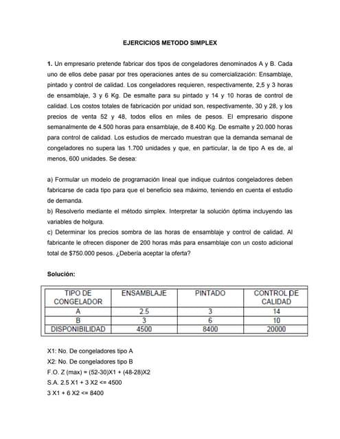 Ejercicios metodo simplex practica