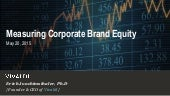 Measuring Corporate Brand Equity
