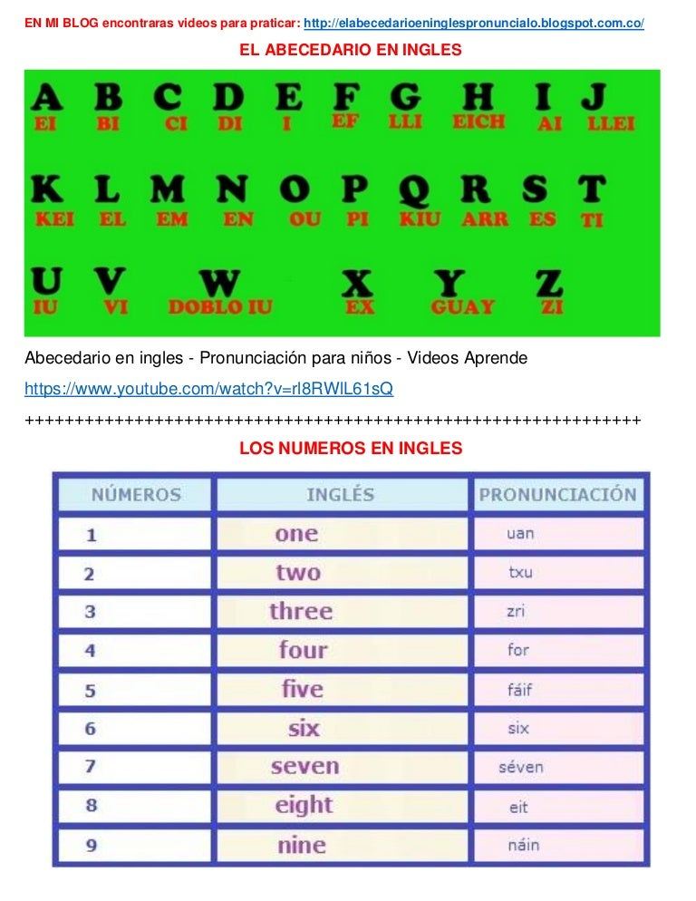 El abecedario en ingles y numeros en ingles for Pronunciacion en ingles