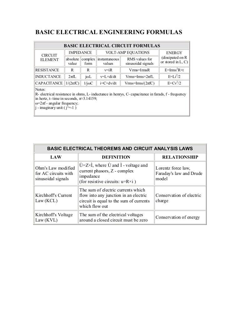 Electrical engineering-formulas