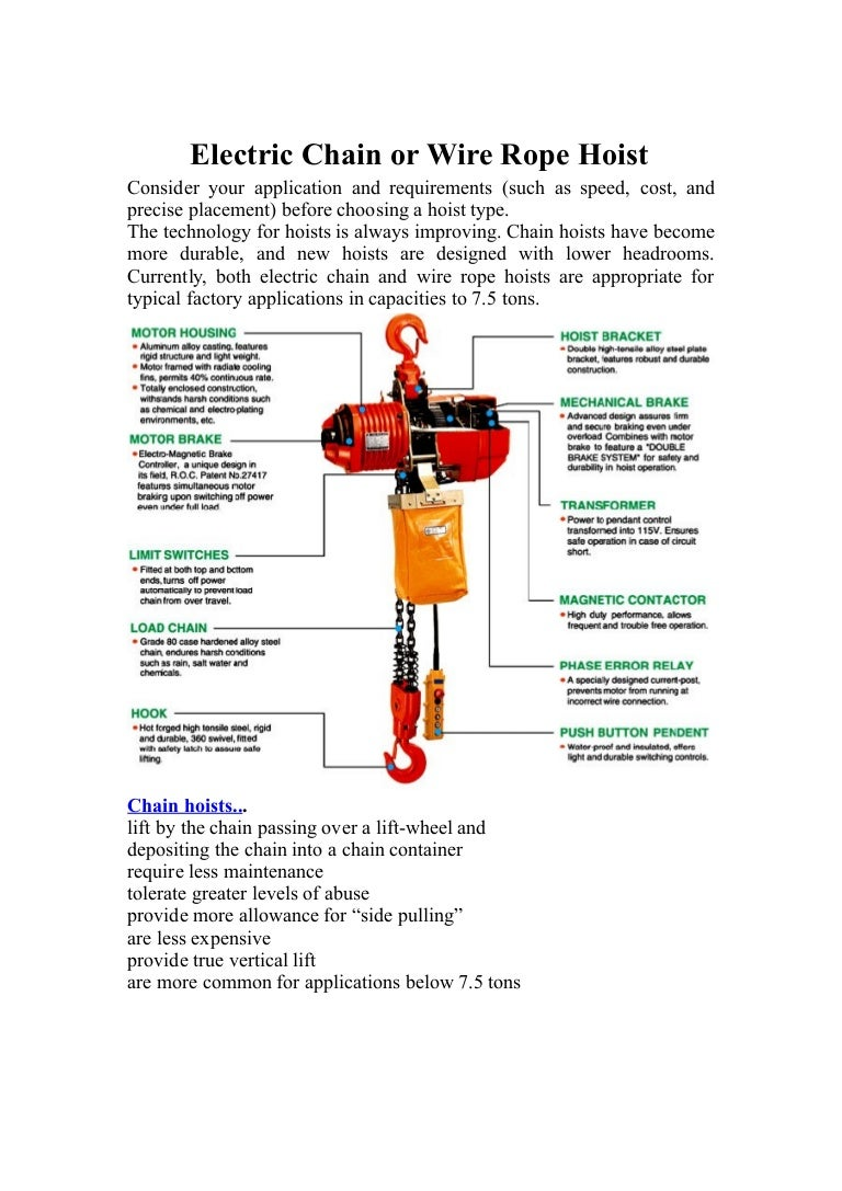 Electric chain or wire rope hoist