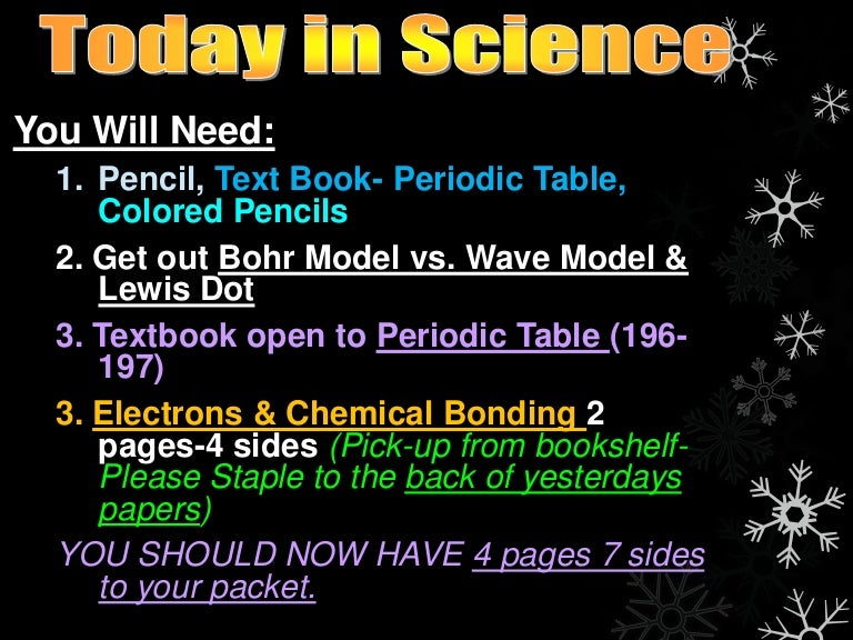 Bohr model vs wave model lewis dot diagrams day 2 urtaz Image collections